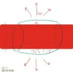 相対性理論 : 正しい相対性離掄Re
